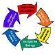 Hướng dẫn viết luận văn (Phần 3)
